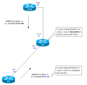 CCIE_TS_Part2_19