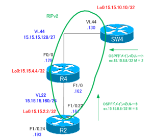 CCIE_TS_Part2_20