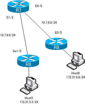 ccie_wb_lab02_ts_sample02.png