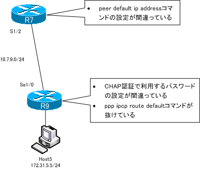 ccie_wb_lab02_ts_sample03.png