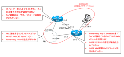 CCIE_TS_Part1_08.png
