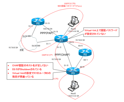 CCIE_TS_Part1_12.png