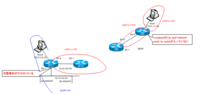 CCIE_TS_Part1_18.png