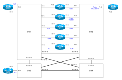 CCIE_TS_Part2_01.png