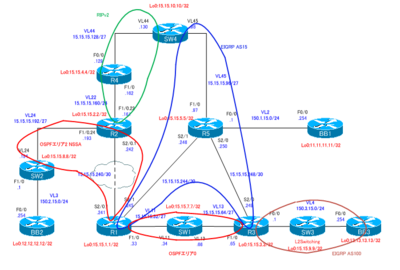 CCIE_TS_Part2_04.png