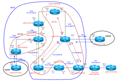 CCIE_TS_Part2_05.png