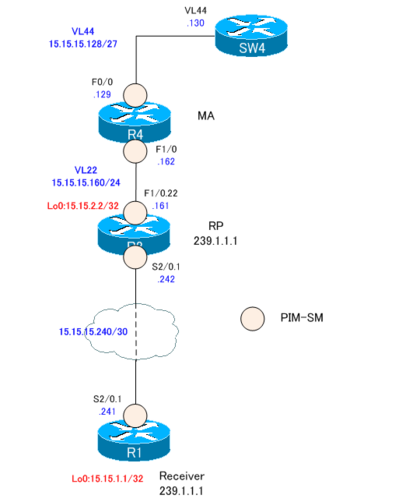 CCIE_TS_Part2_07.png