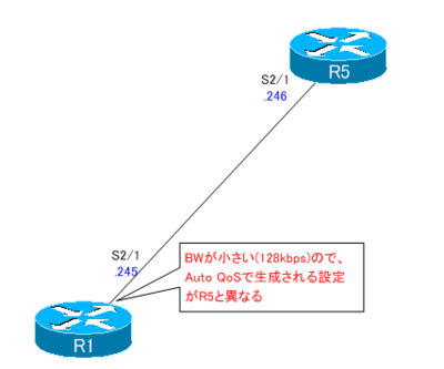 CCIE_TS_Part2_11.png