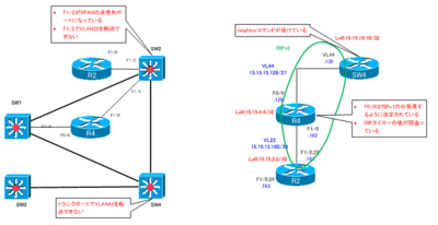 CCIE_TS_Part2_15.png