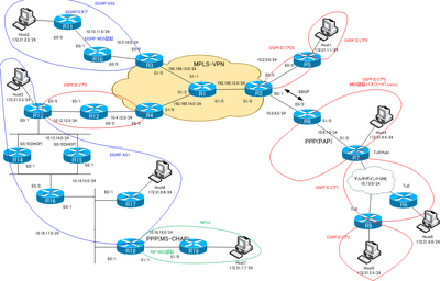 ccie_wb_lab02_ts_sample01.png