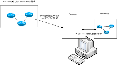 dynamips01.png