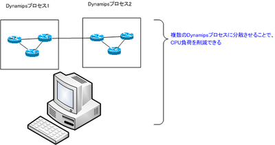 dynamips41.png