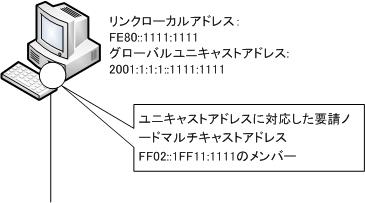 ipv6_address_resolution01.png