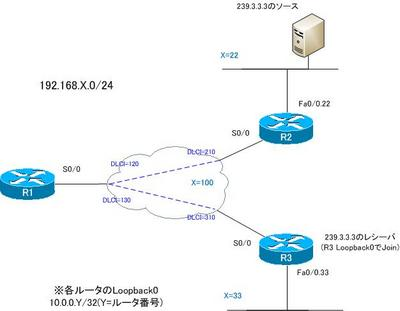 multicast_routing_problem01.jpg