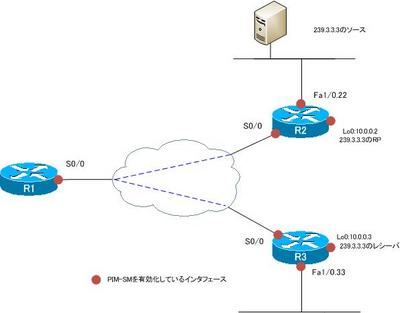 multicast_routing_problem02.jpg