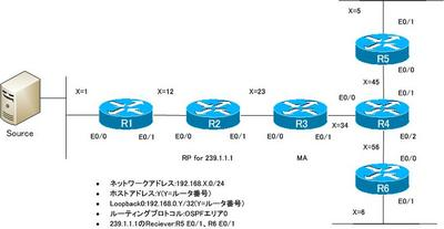 multicast_routing_problem09.jpg