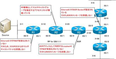 multicast_routing_problem12.jpg