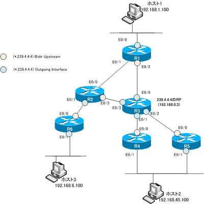 pim-sm_basic_configuration06.png