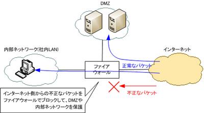 quarantine_network01.png