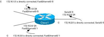 routing_table01.jpg