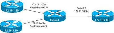 routing_table02.jpg