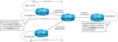 routing_table04.jpg