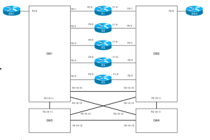 CCIE_CFG_Part1_01