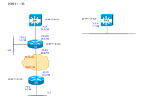CCIE_CFG_Part1_05