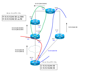 CCIE_TS_Part2_23