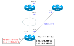 CCIE_TS_Part2_24