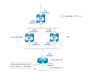CCIE_CFG_Part1_19