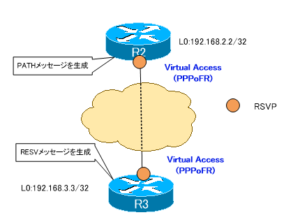 CCIE_CFG_Part1_22