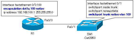 Fig. Configuration example of matching native VLANs on routers and switches