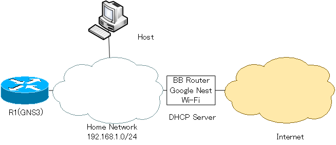 Fig. Example of link to the host OS