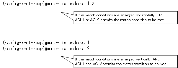 Figure Multiple match conditions